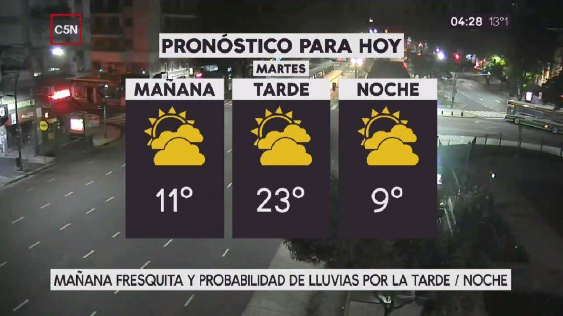 Pronóstico del tiempo del martes 21 de noviembre de 2017