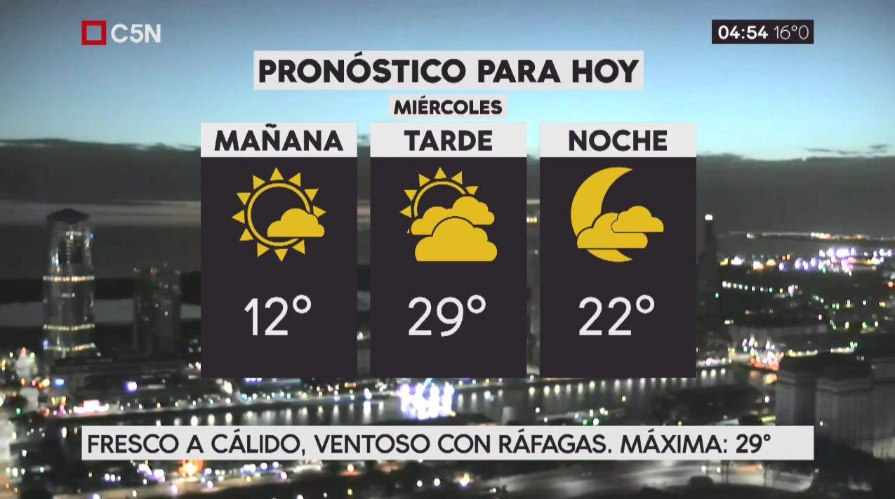 Pronóstico del tiempo del miércoles 22 de noviembre de 2017