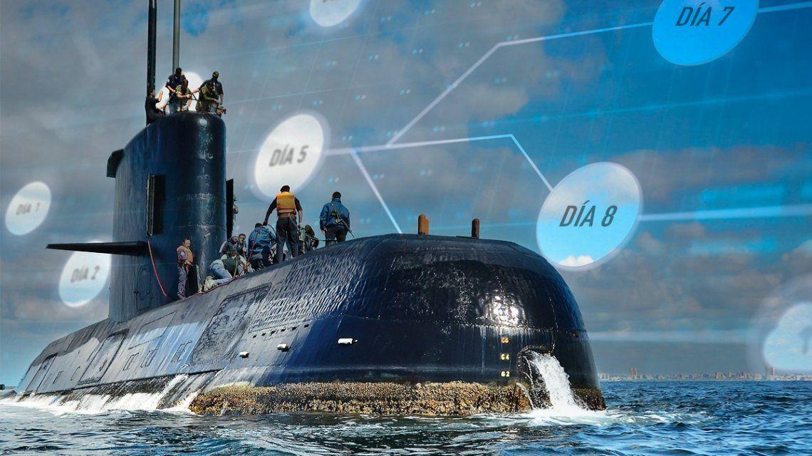 Día por día: cronología de la desaparición y la búsqueda del ARA San Juan