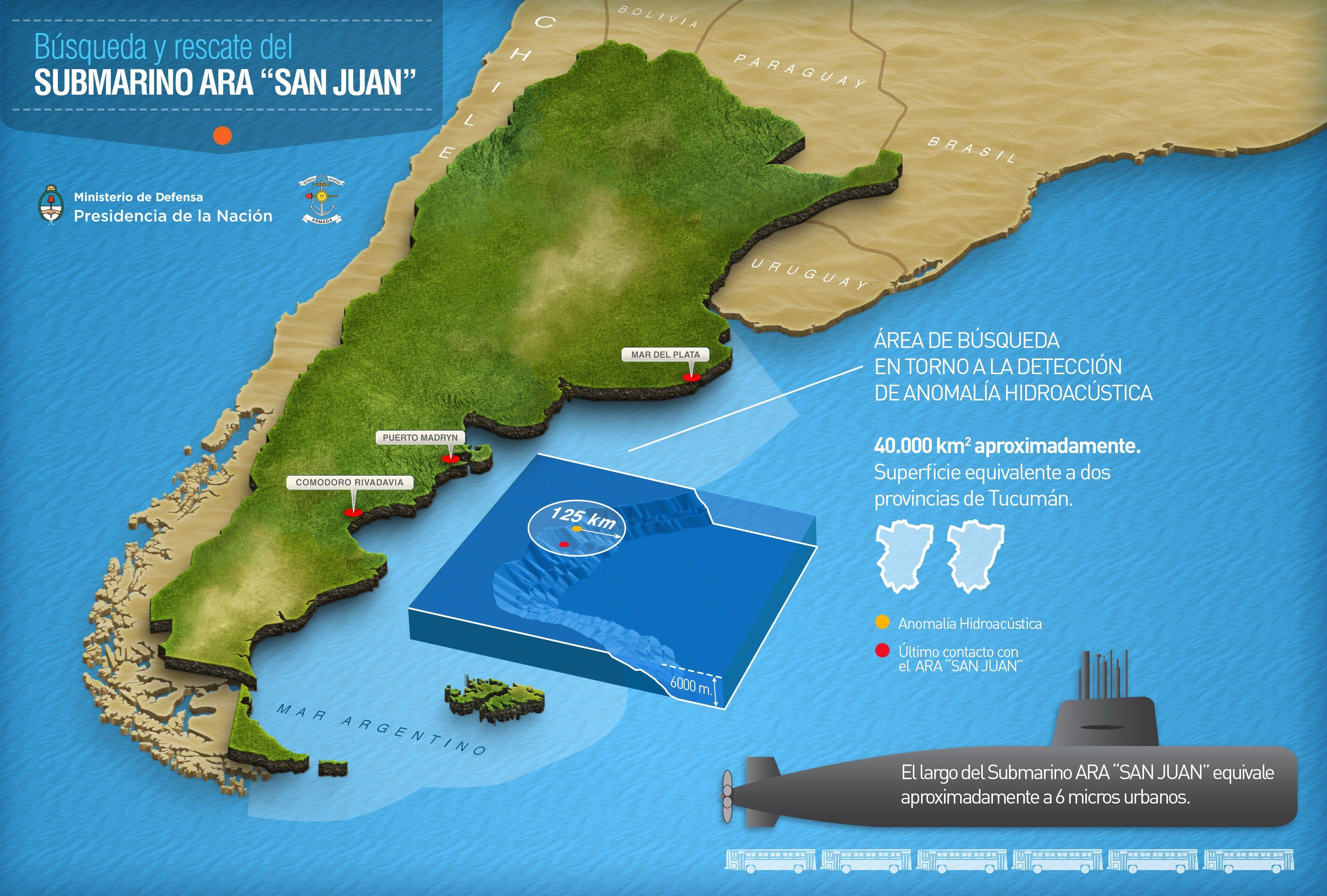 Este es el área de búsqueda del ARA San Juan