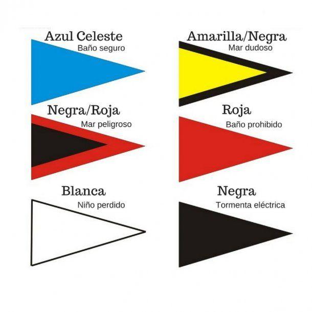 Hay que memorizarse el significado de estas banderas<br>