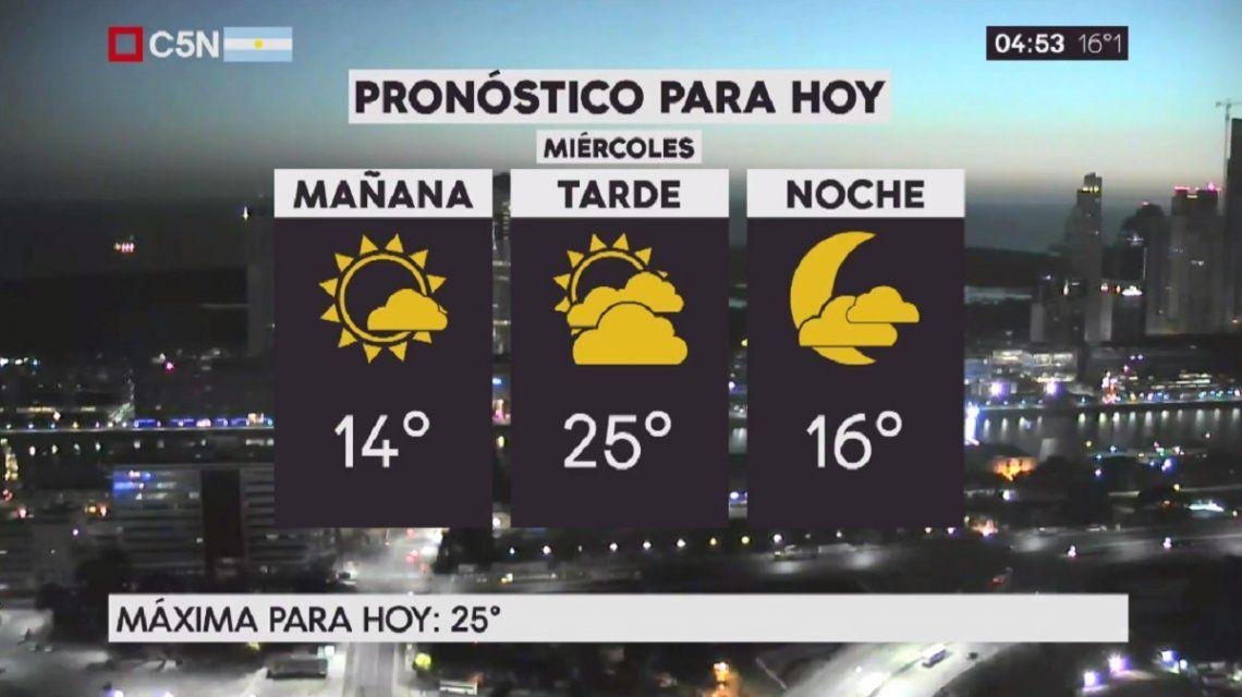 Pronóstico del tiempo extendido del miércoles 29 de noviembre de 2017