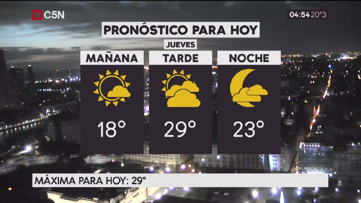 Pronóstico del tiempo del jueves 30 de noviembre de 2017