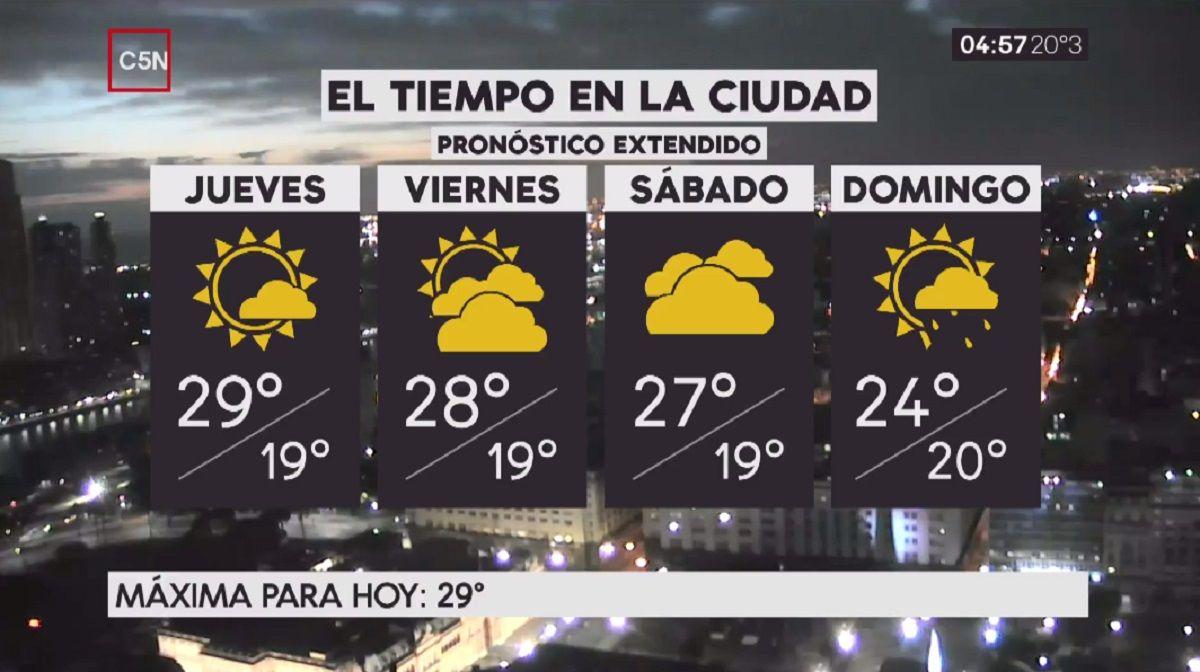 Pronóstico del tiempo extendido del jueves 30 de noviembre de 2017