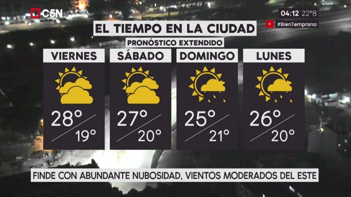 Pronóstico del tiempo extendido del viernes 1 de diciembre de 2017