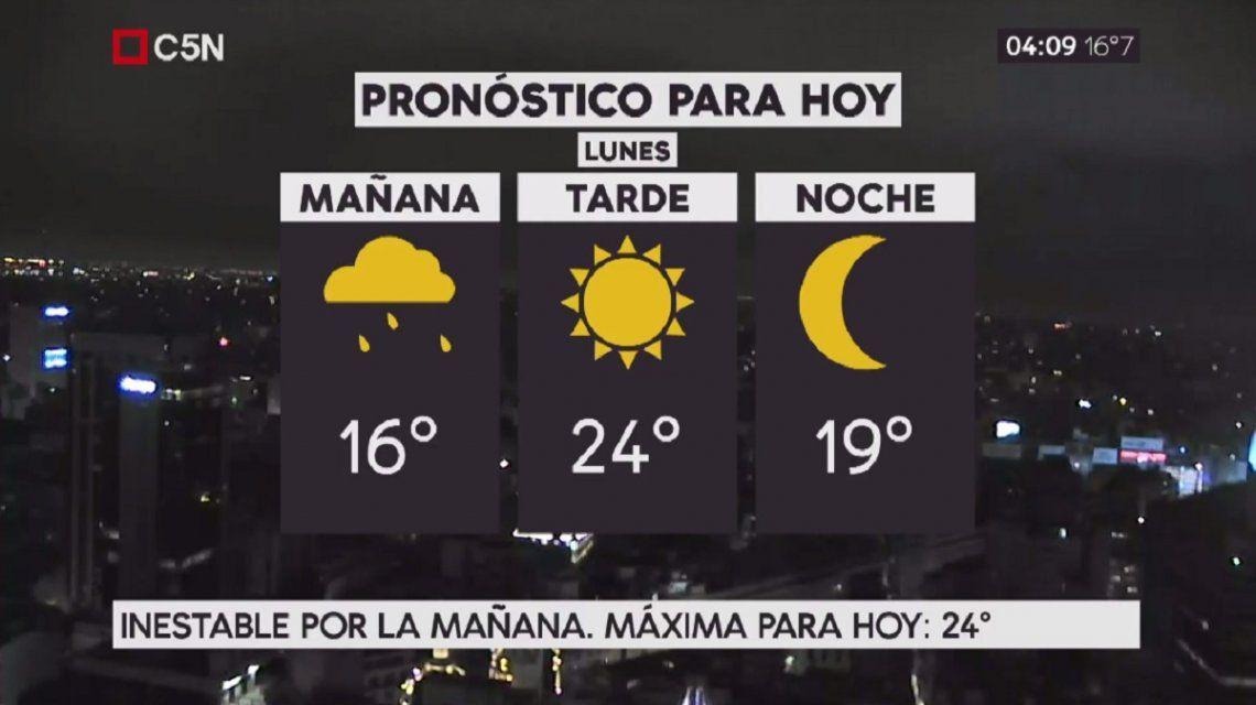 Pronóstico del tiempo del lunes 4 de diciembre de 2017