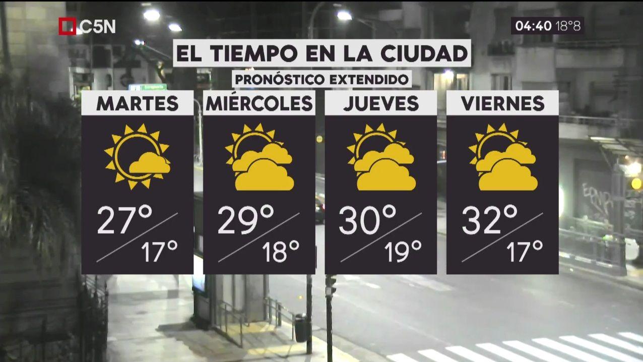 Pronóstico del tiempo extendido del lunes 5 de diciembre de 2017