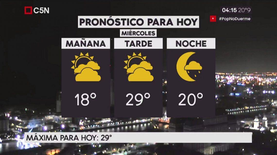 Pronóstico del tiempo extendido del miércoles 6 de diciembre de 2017