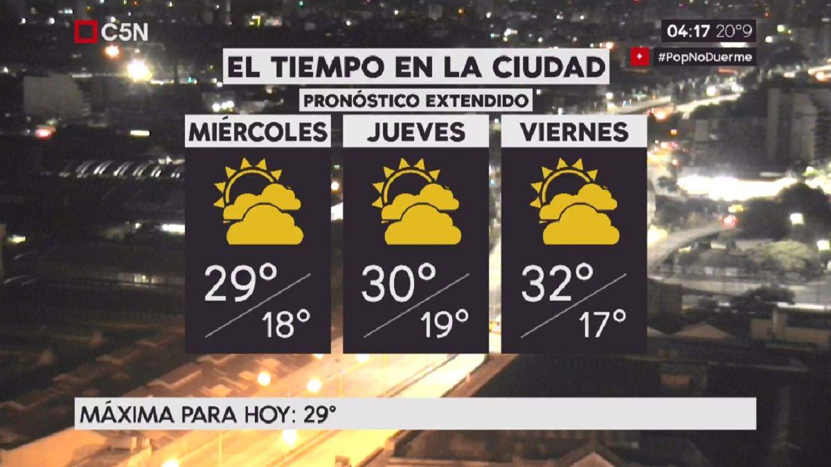 Pronóstico del tiempo del miércoles 6 de diciembre de 2017