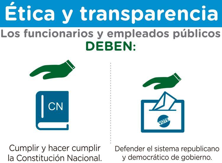 La oficina Anticorrupción realizó un afiche con los mandamientos de los funcionarios públicos