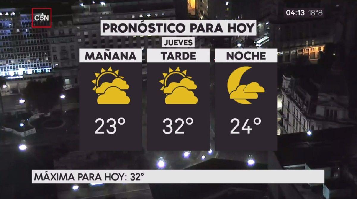 Pronóstico del tiempo extendido del jueves 7 de diciembre de 2017