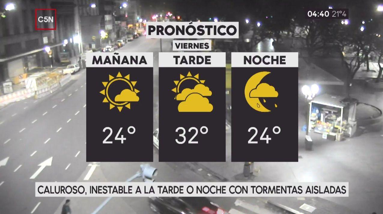 Pronóstico del tiempo del viernes 8 de diciembre de 2017