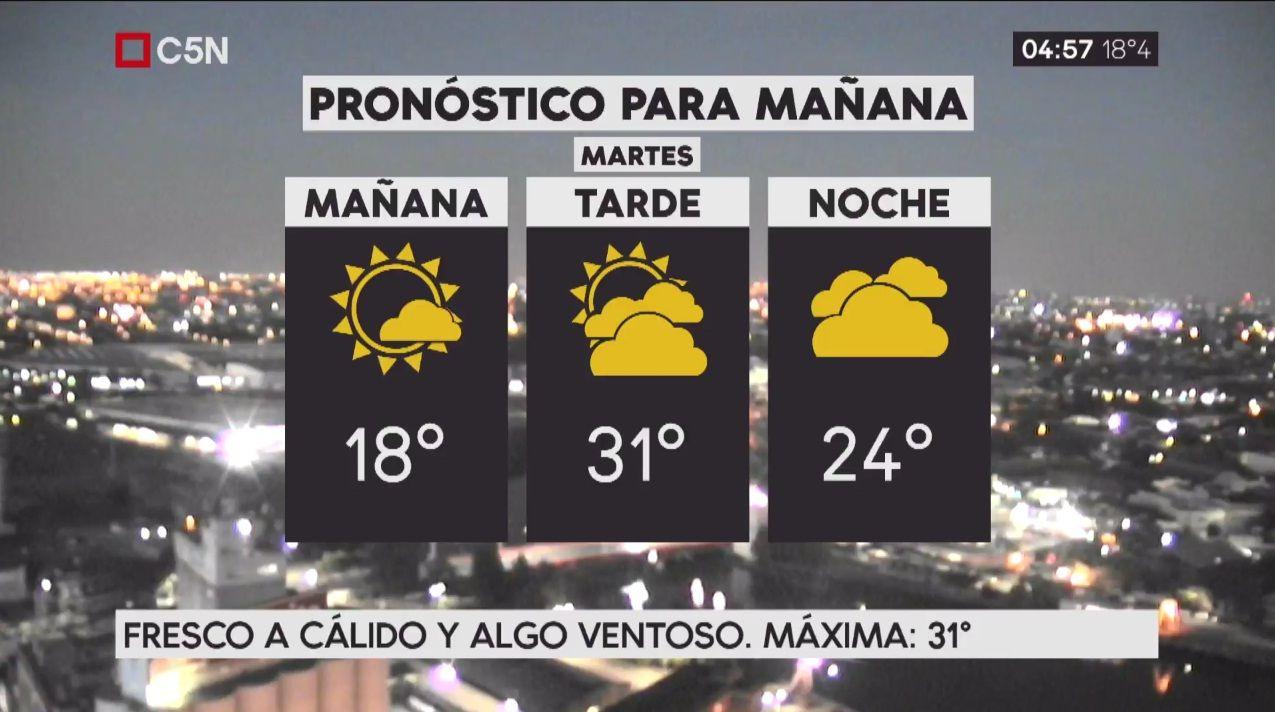 Pronóstico del tiempo del martes 12 de diciembre de 2017