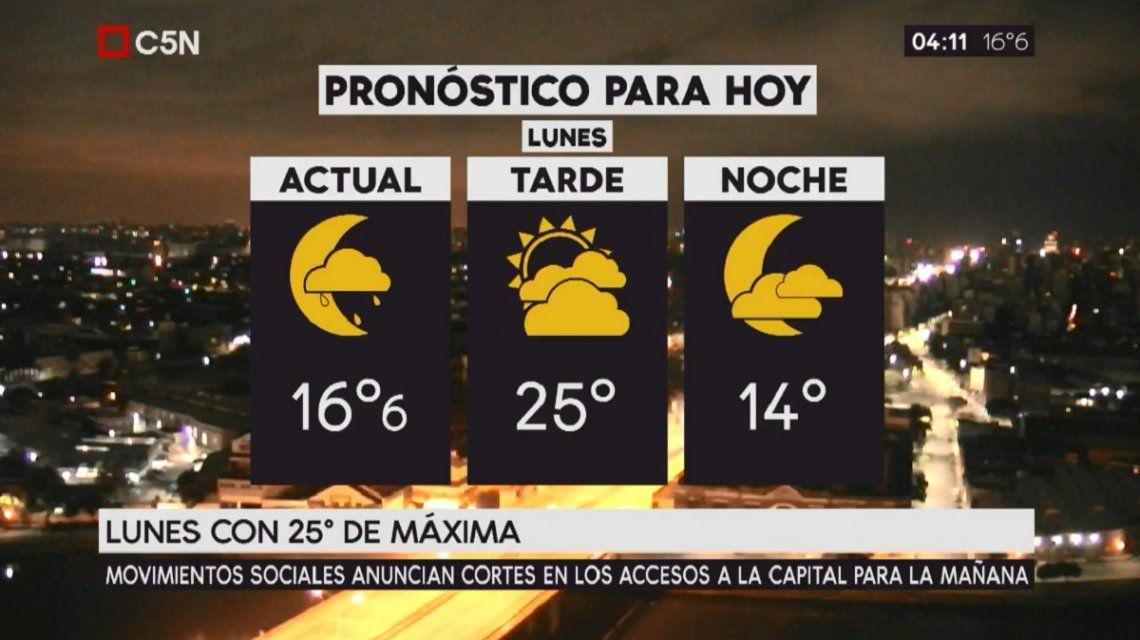Pronóstico del tiempo del lunes 18 de diciembre de 2017