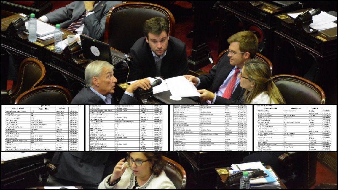 La lista de los diputados que votaron la reforma jubilatoria
