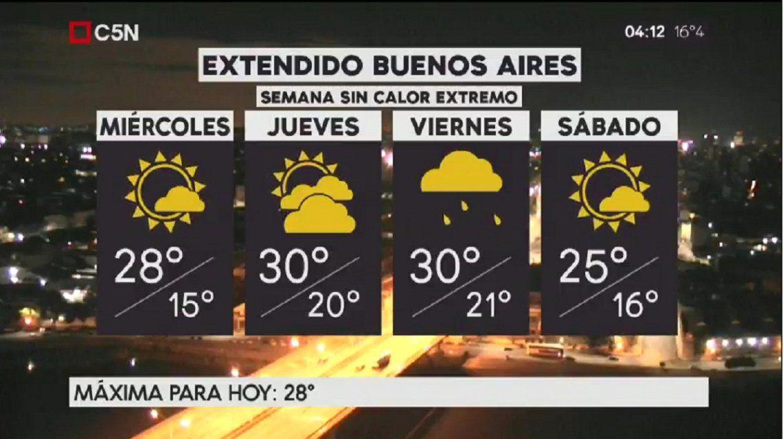 Pronóstico del tiempo extendido del miércoles 20 de diciembre de 2017