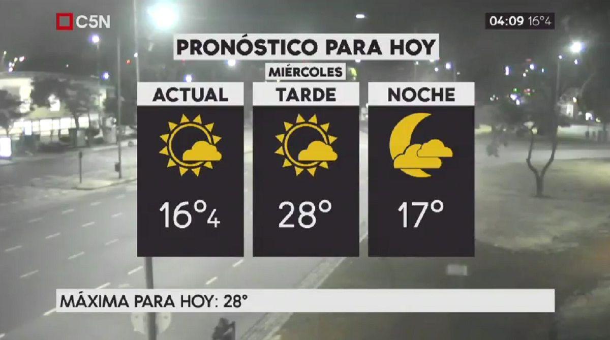 Pronóstico del tiempo del miércoles 20 de diciembre de 2017