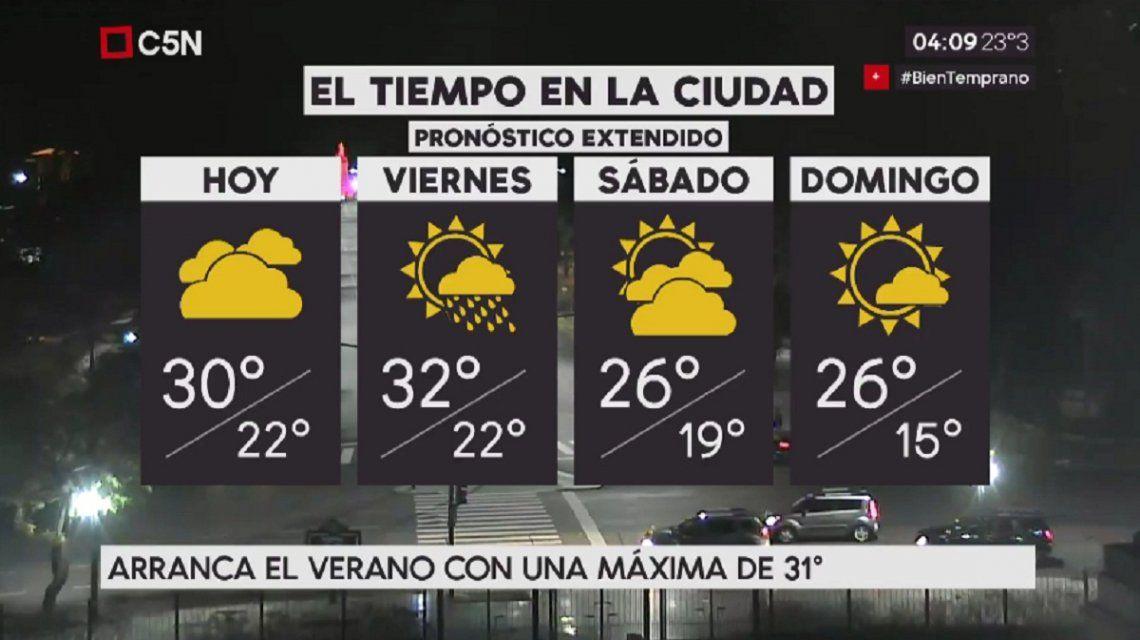 Pronóstico del tiempo extendido del jueves 21 de diciembre de 2017