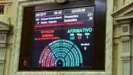 Votación del Presupuesto 2018