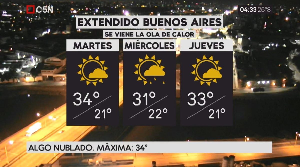 Pronóstico del tiempo extendido del martes 26 de diciembre de 2017