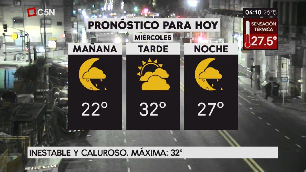 Pronóstico del tiempo del miércoles 27 de diciembre de 2017