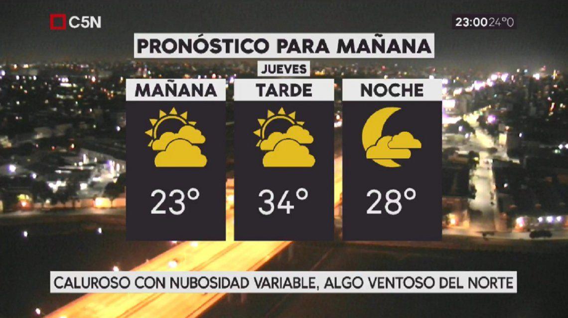 Pronóstico del tiempo del jueves 28 de diciembre de 2017