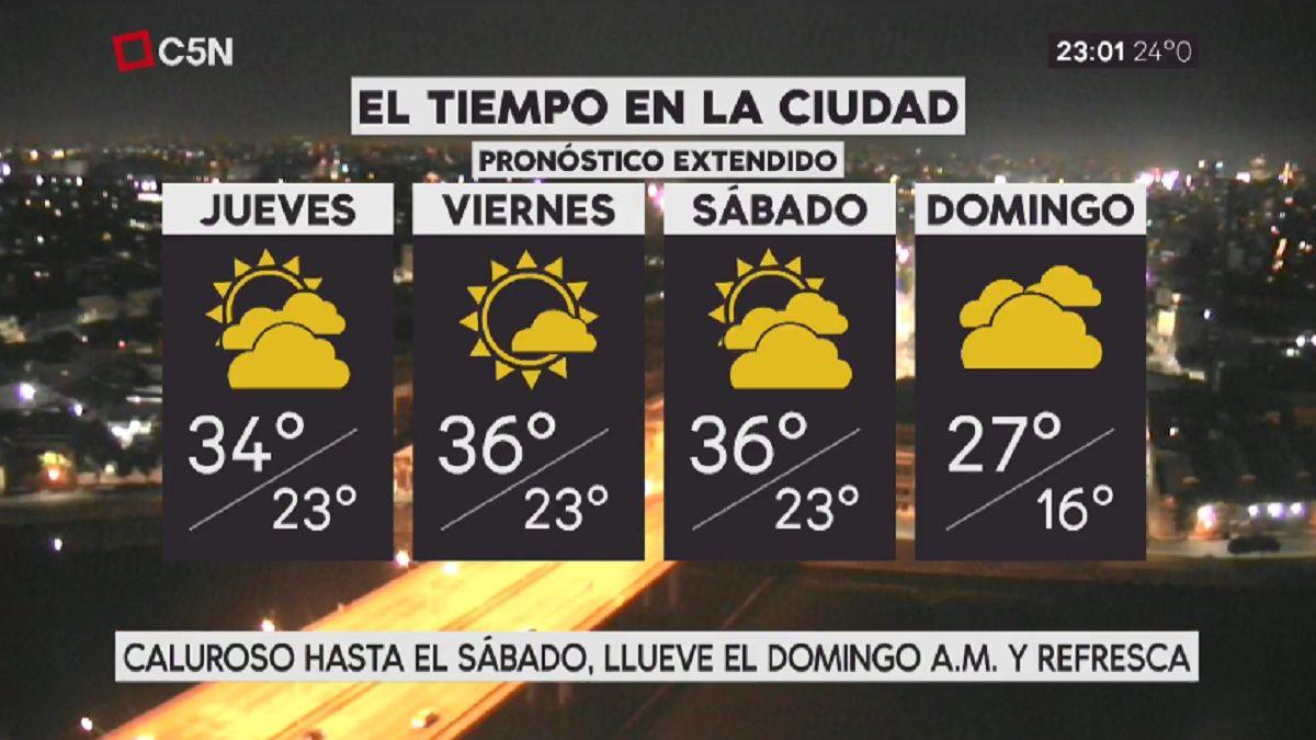 Pronóstico del tiempo extendido del jueves 28 de diciembre de 2017
