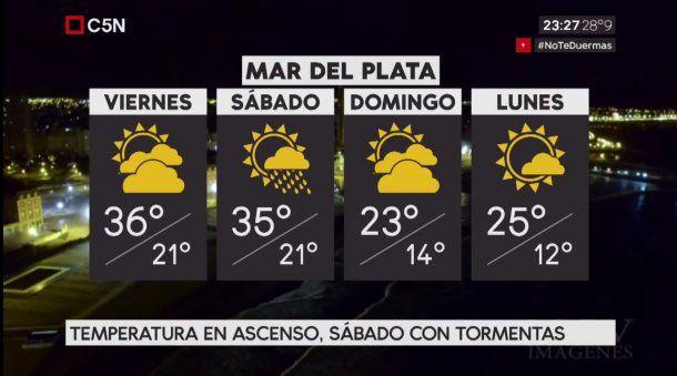 Pronóstico del tiempo extendido del viernes 29 de diciembre de 2017 para Mar del Plata<br>
