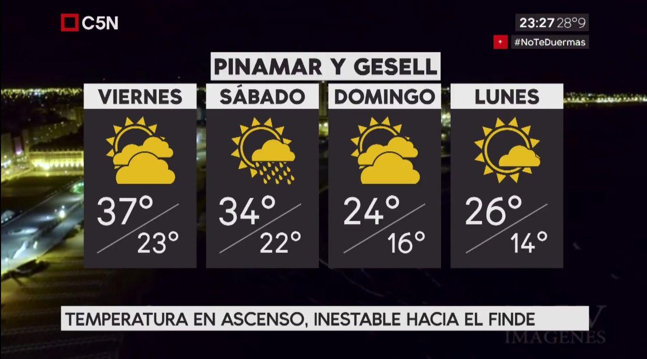 Pronóstico del tiempo extendido del viernes 29 de diciembre de 2017 para Pinamar y Villa Gesell