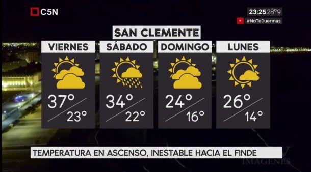 Pronóstico del tiempo extendido del viernes 29 de diciembre de 2017 para San Clemente del Tuyú