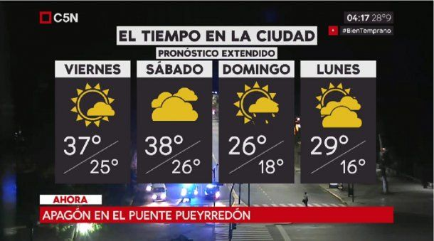 Pronóstico del tiempo extendido del viernes 29 de diciembre de 2017