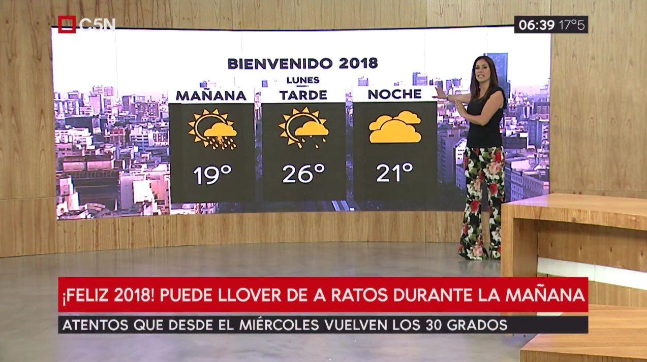 Pronóstico del tiempo del lunes 1 de enero de 2018