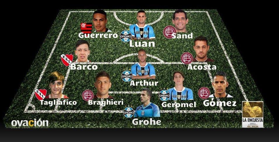 Seis argentinos forman parte del equipo ideal de América: ninguno de Boca o River