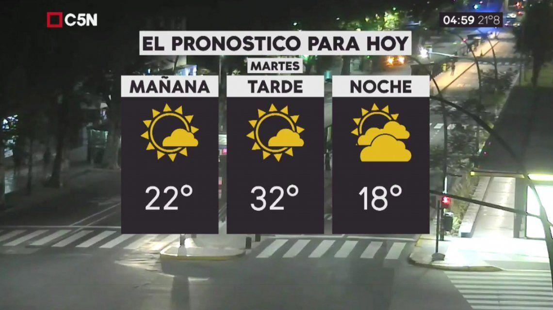 Pronóstico del tiempo del martes 2 de enero de 2018
