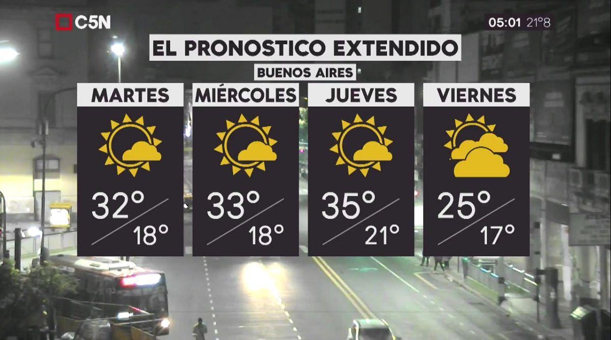 Pronóstico del tiempo extendido del martes 2 de enero de 2018