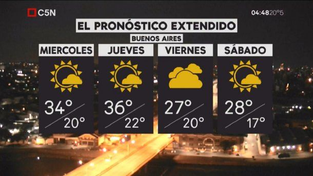 Pronóstico del tiempo extendido del miércoles 3 de enero de 2018