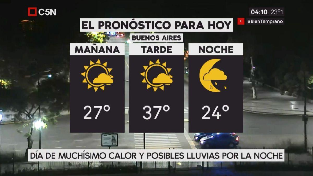 Pronóstico del tiempo del miércoles 4 de enero de 2017