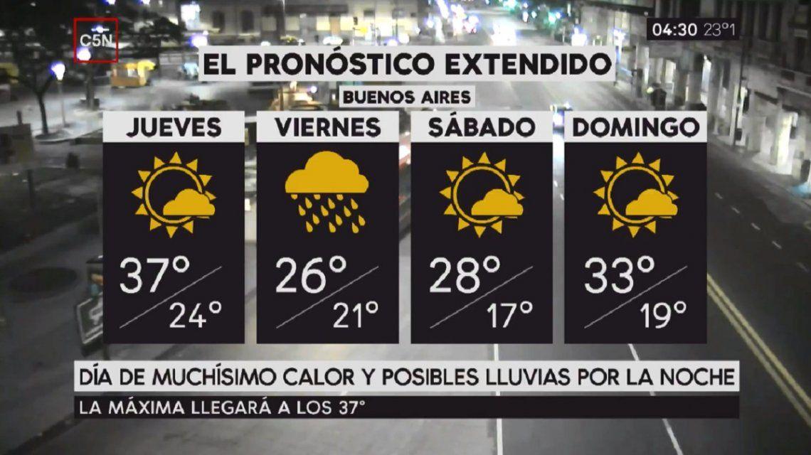 Pronóstico del tiempo extendido del miércoles 4 de enero de 2017