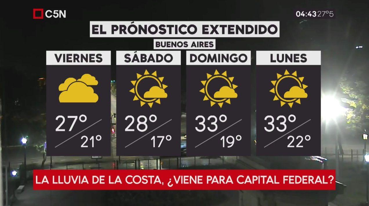 Pronóstico del tiempo extendido del viernes 5 de enero de 2018