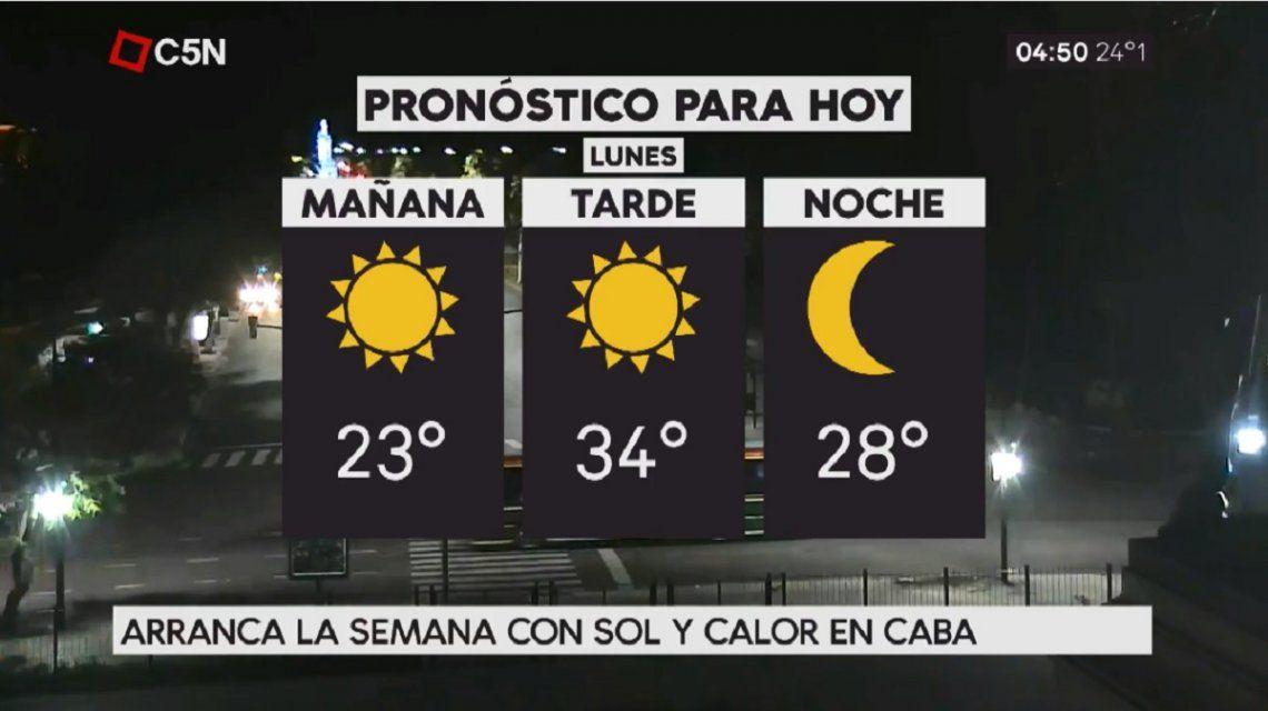 Pronóstico del tiempo del lunes 8 de enero de 2018