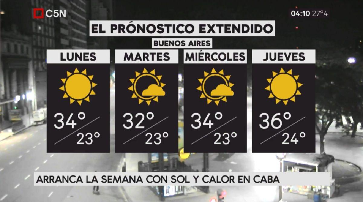 Pronóstico del tiempo extendido del lunes 8 de enero de 2018