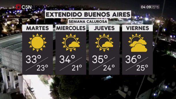 Pronóstico del tiempo extendido del martes 9 de enero de 2018
