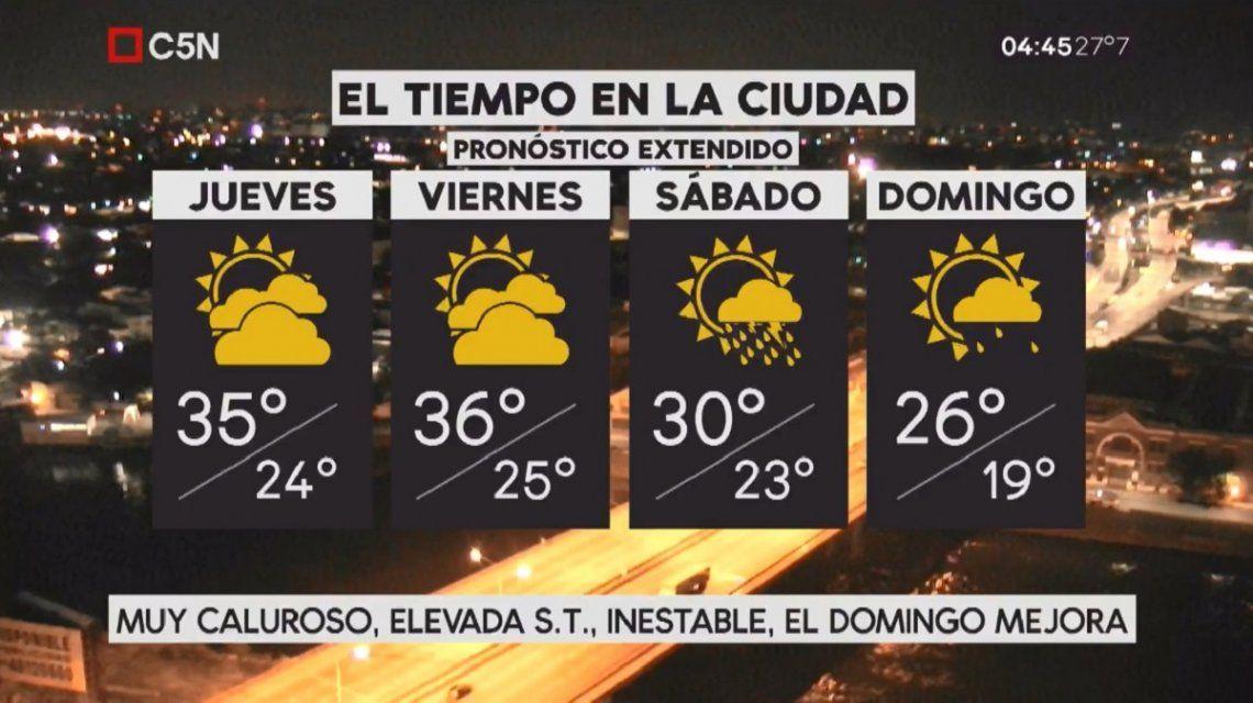 Pronóstico del tiempo extendido del jueves 11 de enero de 2018