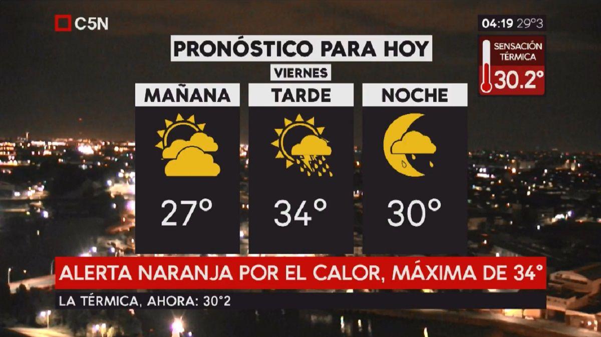 Pronóstico del tiempo del viernes 12 de enero de 2018