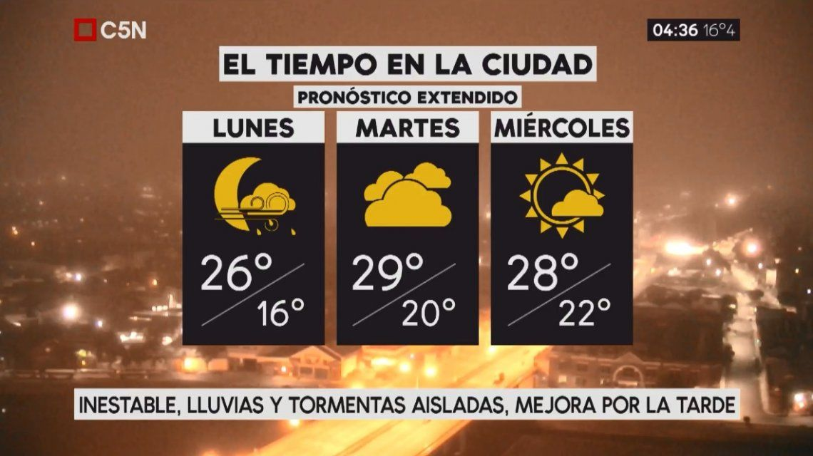 Pronóstico del tiempo del lunes 15 de enero de 2018