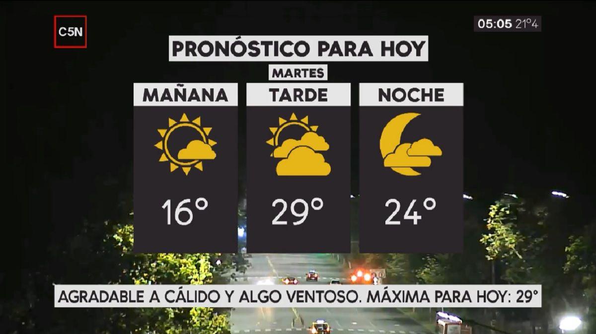 Pronóstico del tiempo del lunes 16 de enero de 2018