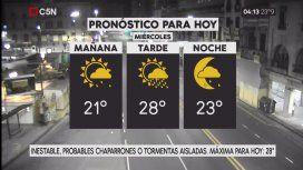 Pronóstico del tiempo del miércoles 17 de enero de 2018