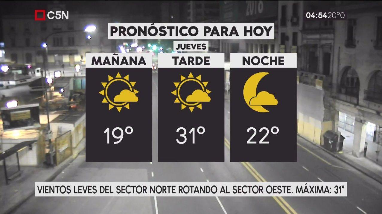 Pronóstico del tiempo del jueves 18 de enero de 2018