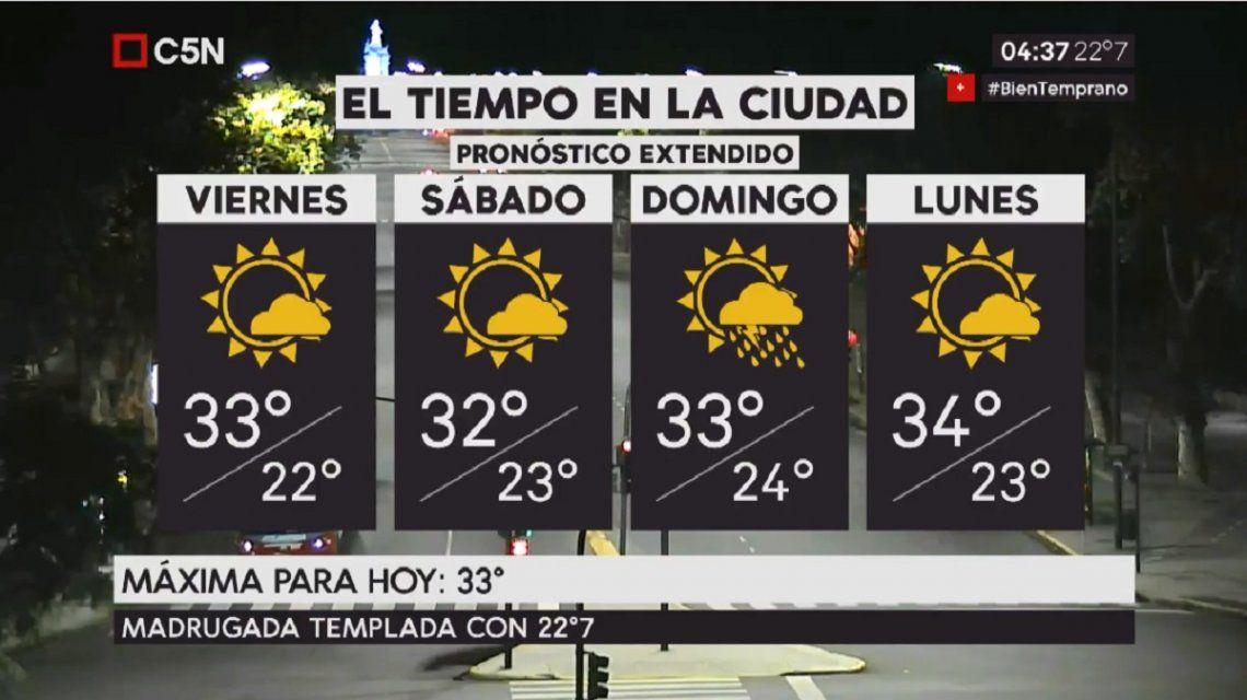 Pronóstico del tiempo extendido del viernes 19 de enero de 2018