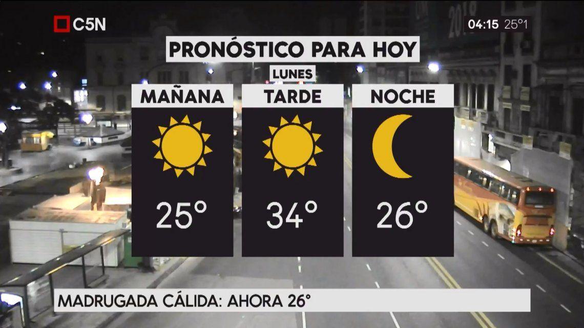Pronóstico del tiempo del lunes 22 de enero de 2018